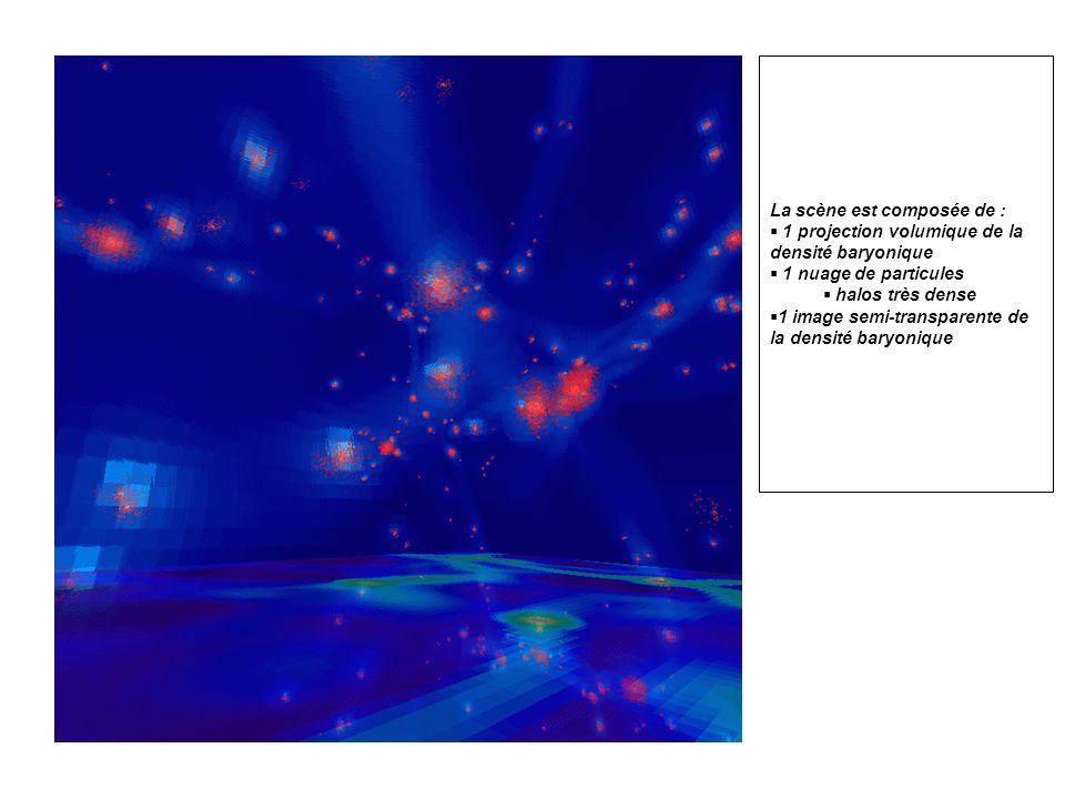 La scène est composée de : 1 projection volumique de la densité baryonique 1 nuage de particules halos très dense 1 image semi-transparente de la densité baryonique