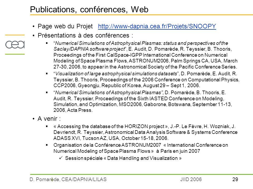 29D. Pomarède, CEA/DAPNIA/LILASJIID 2006 Publications, conférences, Web Page web du Projet http://www-dapnia.cea.fr/Projets/SNOOPYhttp://www-dapnia.ce