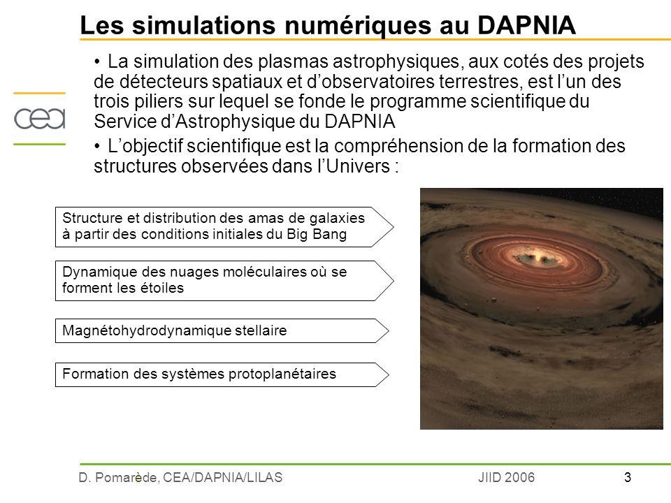 3D. Pomarède, CEA/DAPNIA/LILASJIID 2006 Les simulations numériques au DAPNIA La simulation des plasmas astrophysiques, aux cotés des projets de détect