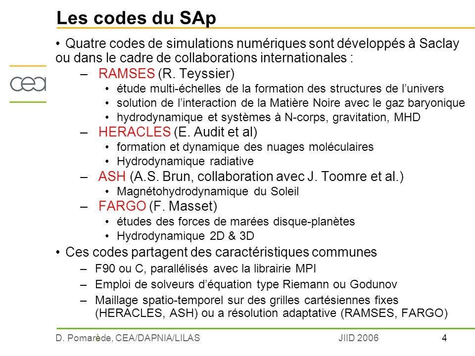 4D. Pomarède, CEA/DAPNIA/LILASJIID 2006 Les codes du SAp Quatre codes de simulations numériques sont développés à Saclay ou dans le cadre de collabora