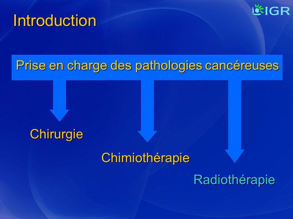 Radiothérapie Prise en charge des pathologies cancéreuses Chirurgie Chimiothérapie Introduction