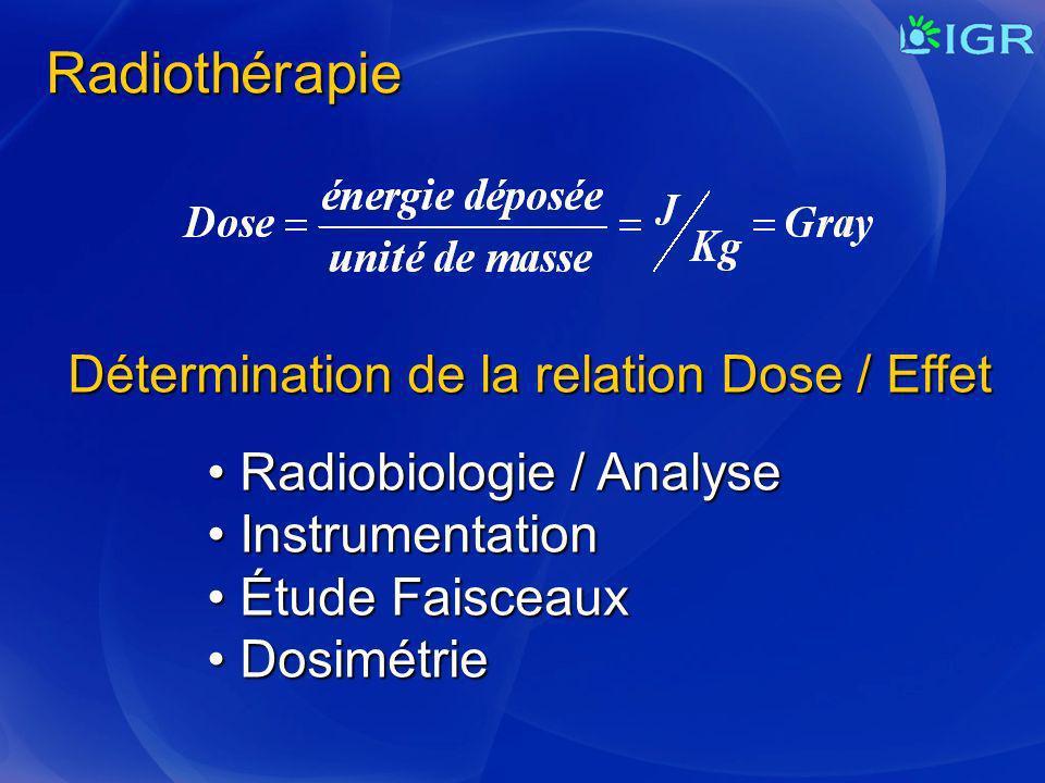 Radiobiologie / Analyse Radiobiologie / Analyse Instrumentation Instrumentation Étude Faisceaux Étude Faisceaux Dosimétrie Dosimétrie Détermination de