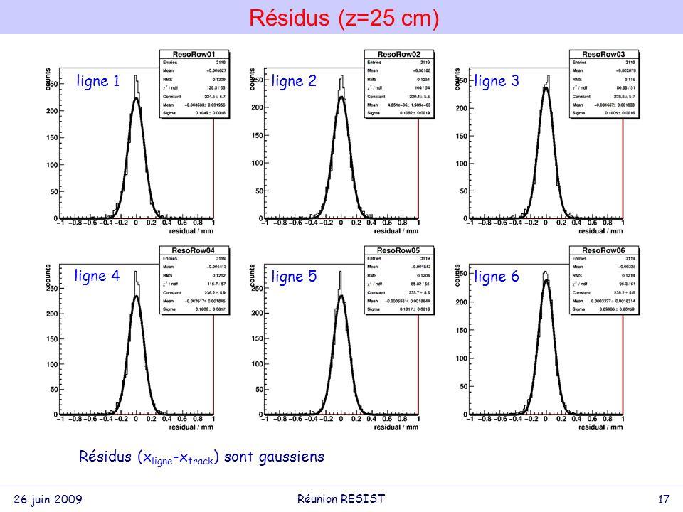 Résidus (z=25 cm) Résidus (x ligne -x track ) sont gaussiens ligne 1ligne 2ligne 3 ligne 4 ligne 5ligne 6 26 juin 2009 17 Réunion RESIST