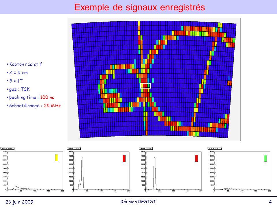 Exemple de signaux enregistrés Kapton résistif Z = 5 cm B = 1T gaz : T2K peaking time : 100 ns échantillonage : 25 MHz 26 juin 2009 4 Réunion RESIST