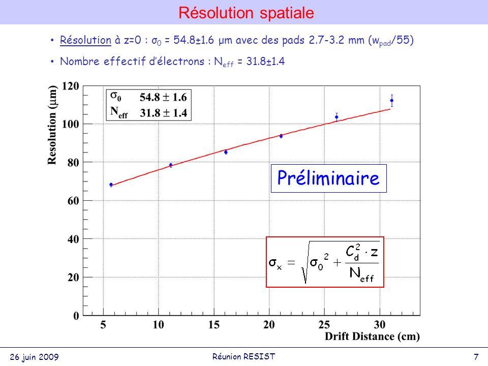 Résolution spatiale Résolution à z=0 : σ 0 = 54.8±1.6 μm avec des pads 2.7-3.2 mm (w pad /55) Nombre effectif délectrons : N eff = 31.8±1.4 Préliminaire 26 juin 2009 7 Réunion RESIST
