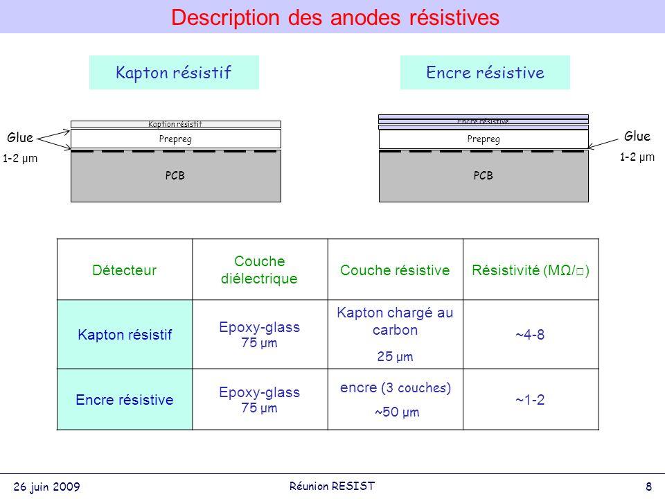 Description des anodes résistives Détecteur Couche diélectrique Couche résistiveRésistivité (MΩ/) Kapton résistif Epoxy-glass 75 μm Kapton chargé au carbon 25 μm ~4-8 Encre résistive Epoxy-glass 75 μm encre (3 couches) ~50 μm ~1-2 Kapton résistifEncre résistive PCB Prepreg Kaption résistif PCB Prepreg Glue 1-2 μm Glue 1-2 μm Encre résistive 26 juin 2009 8 Réunion RESIST