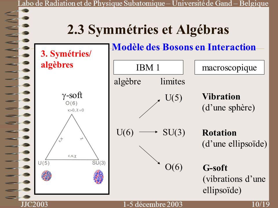 Labo de Radiation et de Physique Subatomique – Université de Gand – Belgique JJC2003 1-5 décembre 2003 /19 2.3 Symmétries et Algébras 3. Symétries/ al