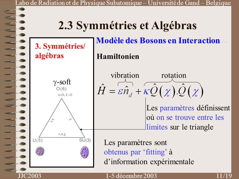Labo de Radiation et de Physique Subatomique – Université de Gand – Belgique JJC2003 1-5 décembre 2003 /19 2.3 Symmétries et Algébras 3. Symmétries/ a