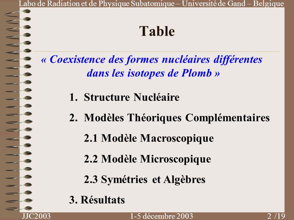 Labo de Radiation et de Physique Subatomique – Université de Gand – Belgique JJC2003 1-5 décembre 2003 /19 Table « Coexistence des formes nucléaires d