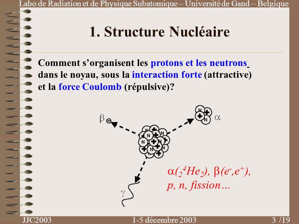 Labo de Radiation et de Physique Subatomique – Université de Gand – Belgique JJC2003 1-5 décembre 2003 /19 1. Structure Nucléaire Comment sorganisent
