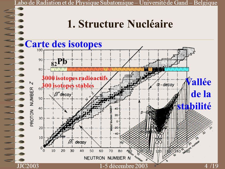 Labo de Radiation et de Physique Subatomique – Université de Gand – Belgique JJC2003 1-5 décembre 2003 /19 1. Structure Nucléaire Carte des isotopes 3