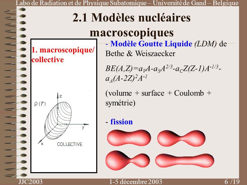 Labo de Radiation et de Physique Subatomique – Université de Gand – Belgique JJC2003 1-5 décembre 2003 /19 2.1 Modèles nucléaires macroscopiques - Mod