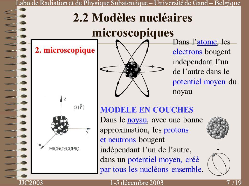 Labo de Radiation et de Physique Subatomique – Université de Gand – Belgique JJC2003 1-5 décembre 2003 /19 2.2 Modèles nucléaires microscopiques Dans