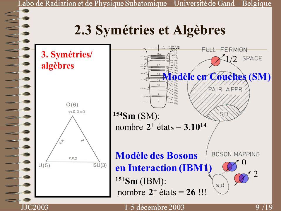 Labo de Radiation et de Physique Subatomique – Université de Gand – Belgique JJC2003 1-5 décembre 2003 /19 2.3 Symétries et Algèbres 3. Symétries/ alg