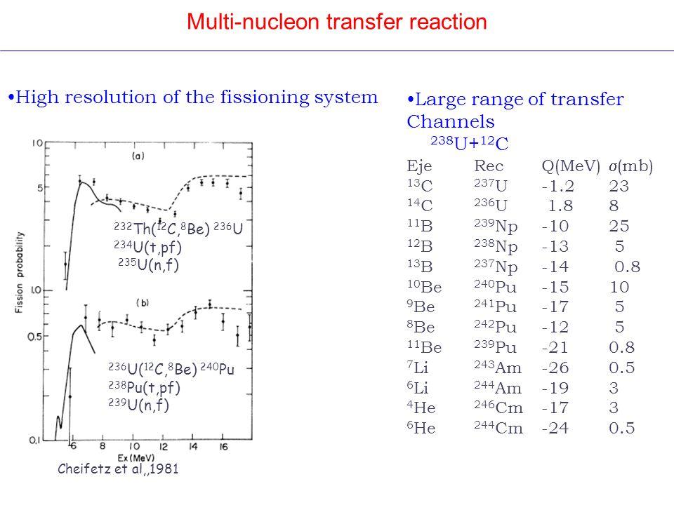 Cheifetz et al,,1981 232 Th( 12 C, 8 Be) 236 U 234 U(t,pf) 235 U(n,f) Multi-nucleon transfer reaction 236 U( 12 C, 8 Be) 240 Pu 238 Pu(t,pf) 239 U(n,f