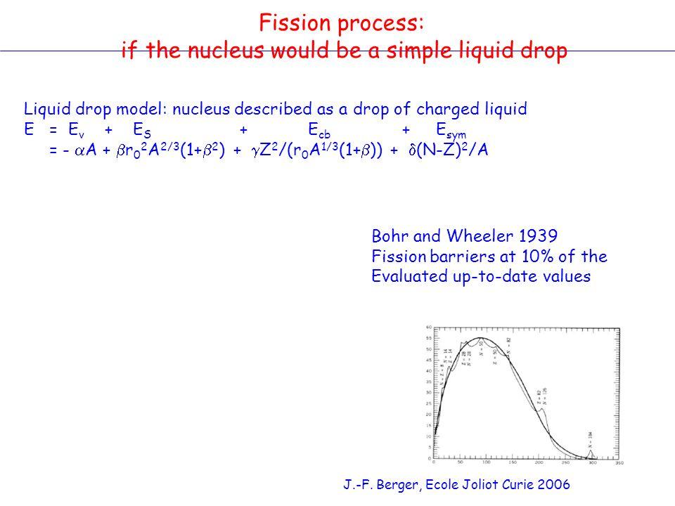 Fission process: if the nucleus would be a simple liquid drop Liquid drop model: nucleus described as a drop of charged liquid E = E v + E S + E cb +