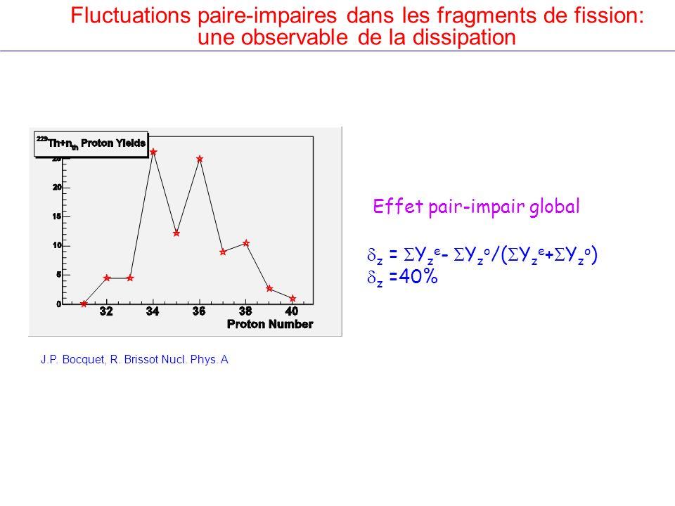 Fluctuations paire-impaires dans les fragments de fission: une observable de la dissipation Effet pair-impair global z = Y z e - Y z o /( Y z e + Y z