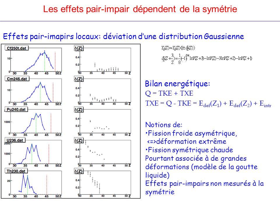 Les effets pair-impair dépendent de la symétrie Notions de: Fission froide asymétrique, déformation extrême Fission symétrique chaude Pourtant associé