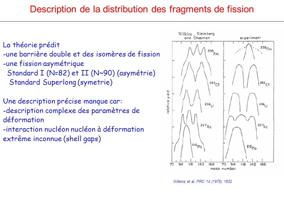 Description de la distribution des fragments de fission La théorie prédit -une barrière double et des isomères de fission -une fission asymétrique Sta