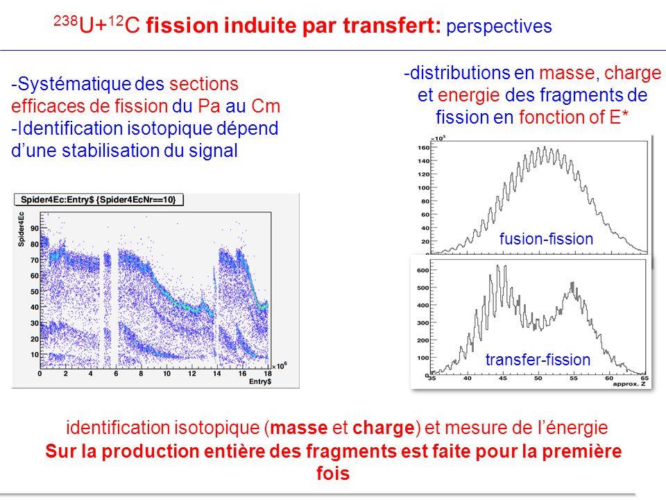 238 U+ 12 C fission induite par transfert: perspectives identification isotopique (masse et charge) et mesure de lénergie Sur la production entière de