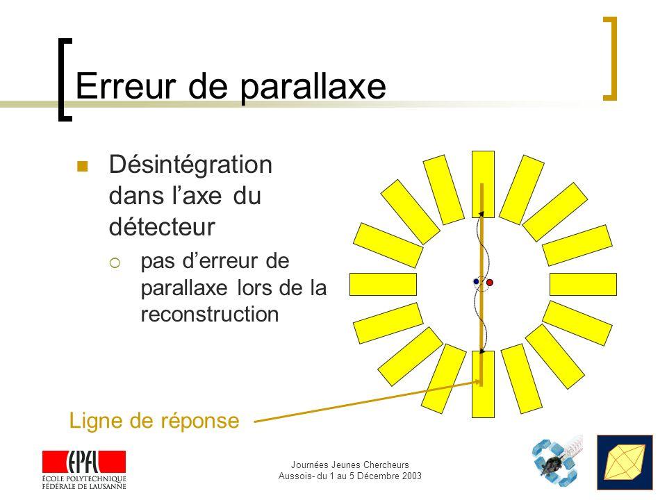 Journées Jeunes Chercheurs Aussois- du 1 au 5 Décembre 2003 Erreur de parallaxe Désintégration dans laxe du détecteur pas derreur de parallaxe lors de