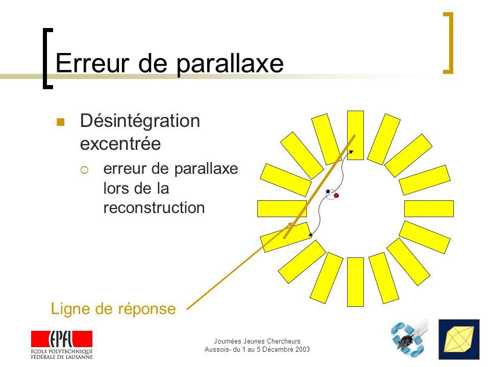 Journées Jeunes Chercheurs Aussois- du 1 au 5 Décembre 2003 Erreur de parallaxe Désintégration excentrée erreur de parallaxe lors de la reconstruction