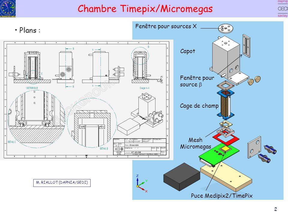 2 Chambre Timepix/Micromegas Cage de champ Capot Mesh Micromegas Puce Medipix2/TimePix M. RIALLOT (DAPNIA/SEDI) Fenêtre pour sources X Fenêtre pour so