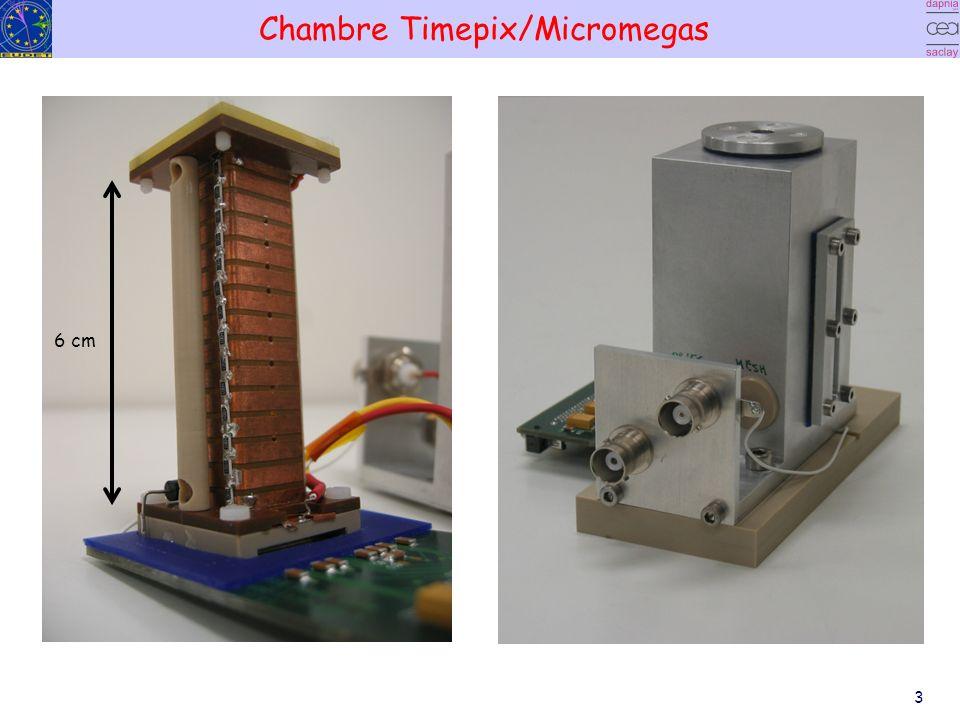 4 Puce Timepix de 65536 pixels + SiProt + Micromegas Ar/Iso (95:5) Mode Time Electrons de rayons X de 55 Fe convertis dans le gaz vus un par un en 3 dimensions 14 mm