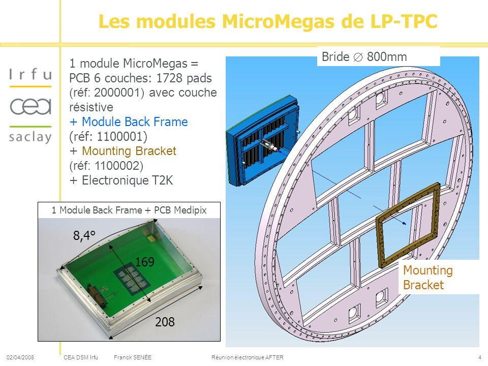 CEA DSM Irfu 02/04/2008Franck SENÉE Réunion électronique AFTER5 LP – TPC à en Juin 2008 Besoin en électronique T2K pour 1 module MicroMegas: 6 FEC soit 24 chips AFTER (livrées en mars 2008) + 2 spares (en attente) + 1 FEM (livrées en mars 2008) Remplacement de ces 24 chips (possibilité de court- circuiter le shaper) 2 solutions: Soit remplacer les chips existants ou soit refaire de nouvelles FEC (utilisation des anciennes pour dautres applications)