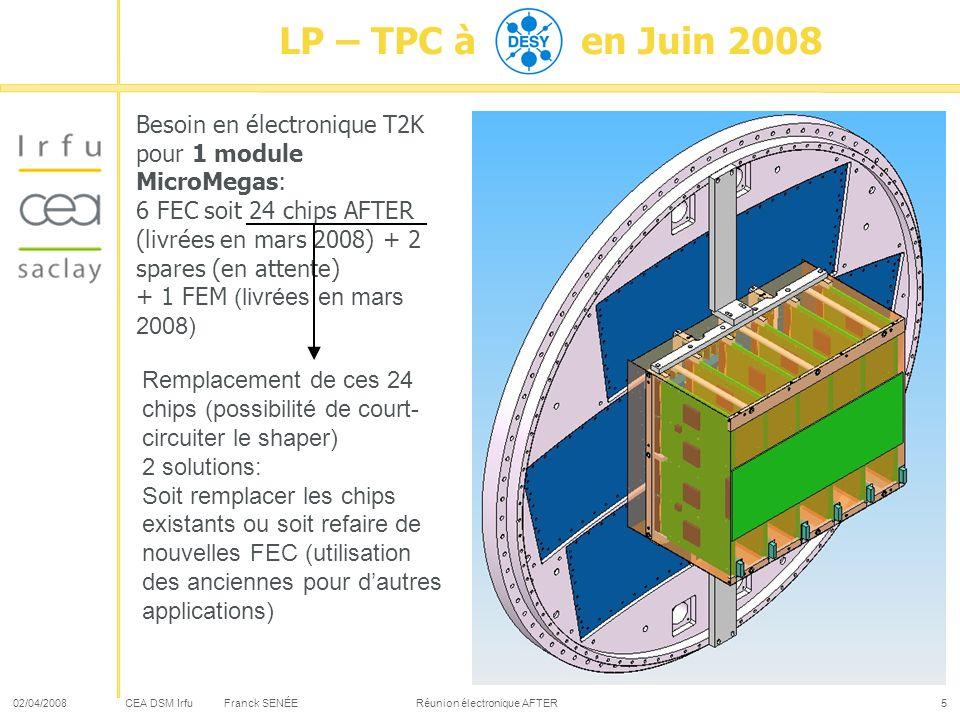CEA DSM Irfu 02/04/2008Franck SENÉE Réunion électronique AFTER6 LP – TPC à mi-2009 7 modules MicroMegas avec nouveau design des FEC et FEM Aimant PCMAG