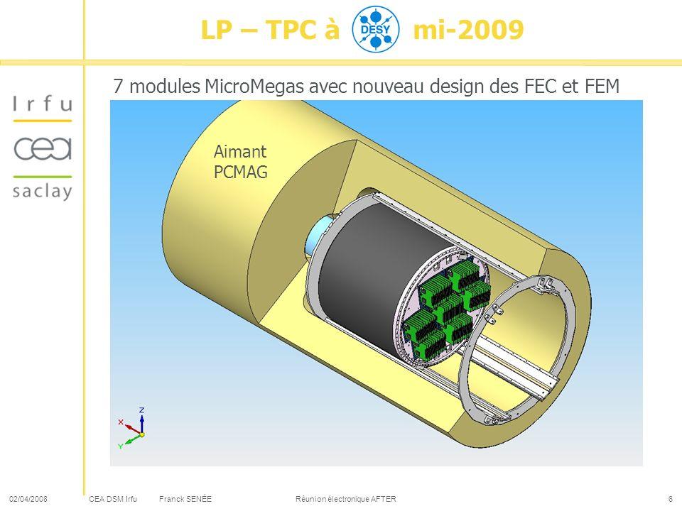 CEA DSM Irfu 02/04/2008Franck SENÉE Réunion électronique AFTER7 Besoin en électronique T2K pour 7 modules MicroMegas avec nouveau design des FEC et FEM + 2 modules spares : 24 chips AFTER/module soit 216 chips pour 7 modules + spare + 8 FEM nouveau design LP – TPC à mi-2009