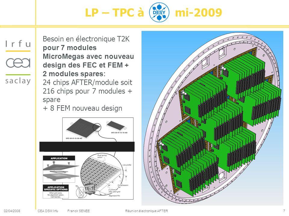 CEA DSM Irfu 02/04/2008Franck SENÉE Réunion électronique AFTER7 Besoin en électronique T2K pour 7 modules MicroMegas avec nouveau design des FEC et FE
