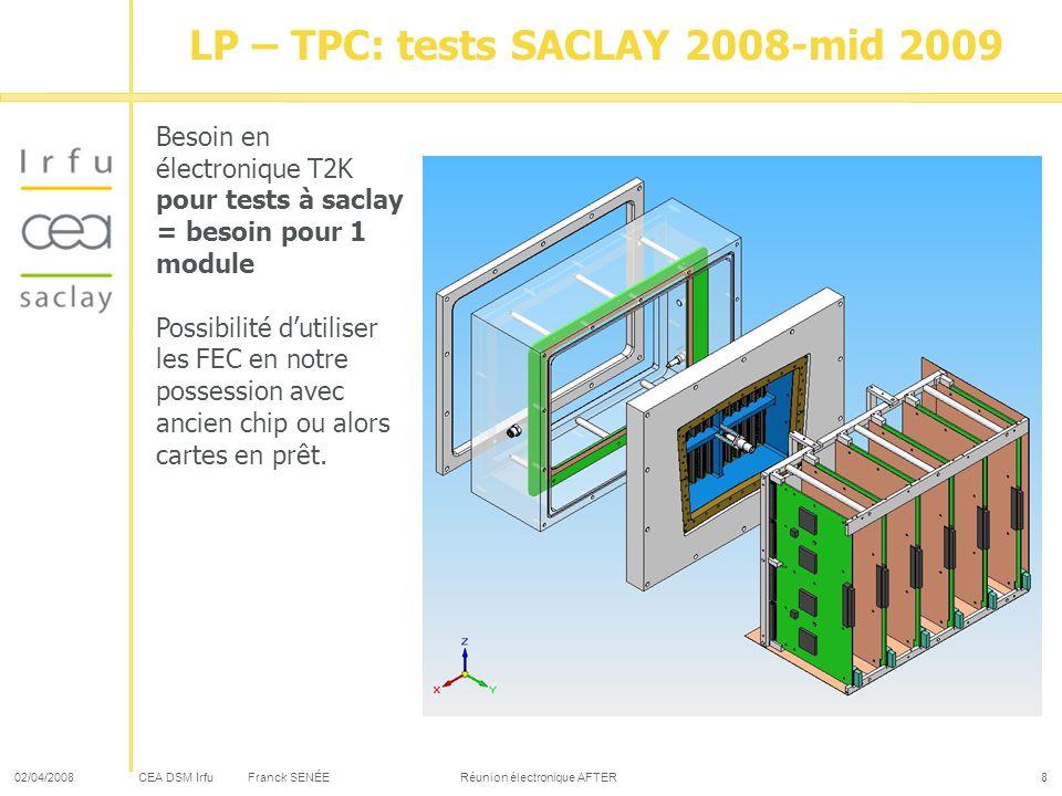 CEA DSM Irfu 02/04/2008Franck SENÉE Réunion électronique AFTER8 LP – TPC: tests SACLAY 2008-mid 2009 Besoin en électronique T2K pour tests à saclay =