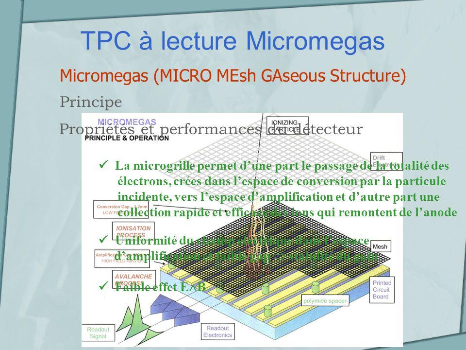 Propriétés des mélanges gazeux Propriétés de dérive Diffusion transverse (sans B) 400 m à 1 m