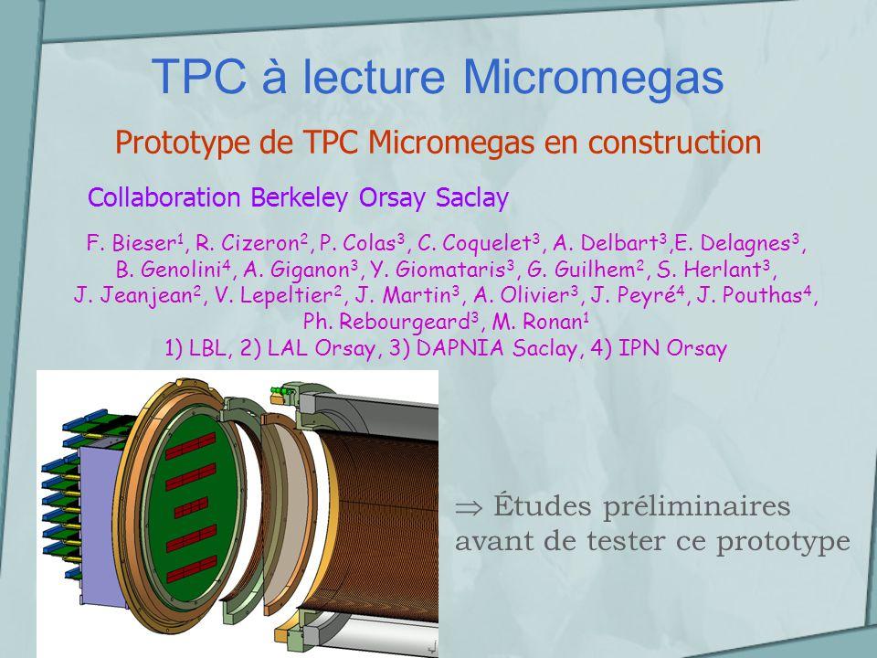 TPC à lecture Micromegas Caractéristiques du couplage TPC/Micromegas Ionisation primaire Vitesse de dérive Propriétés de lespace de dérive Création de paires électron-ion lors du passage dune particule chargée dans le milieu gazeux N0= 94 paires par cm pour Ar, 39 pour Ne, 8 pour He Dépend de E Maximum de vitesse