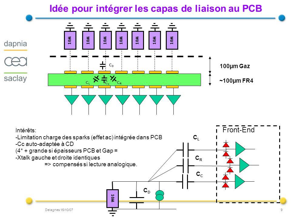 Delagnes 15/10/07 9 ~100µm FR4 100µm Gaz 10M CDCD CcCc CRCR CLCL CDCD C CRCR CLCL Intérêts: -Limitation charge des sparks (effet ac) intégrée dans PCB -Cc auto-adaptée à CD (4* + grande si épaisseurs PCB et Gap = -Xtalk gauche et droite identiques => compensés si lecture analogique.