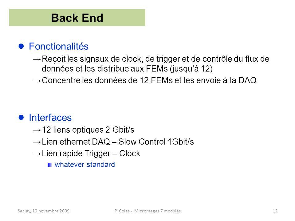 Fonctionalités Reçoit les signaux de clock, de trigger et de contrôle du flux de données et les distribue aux FEMs (jusquà 12) Concentre les données d