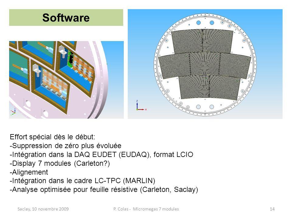 Saclay, 10 novembre 2009P. Colas - Micromegas 7 modules14 Software Effort spécial dès le début: -Suppression de zéro plus évoluée -Intégration dans la