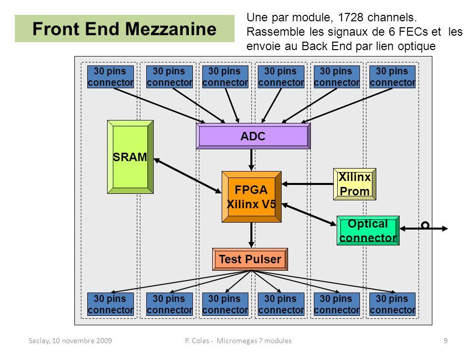 Saclay, 10 novembre 20099P. Colas - Micromegas 7 modules Front End Mezzanine 30 pins connector 30 pins connector 30 pins connector 30 pins connector 3