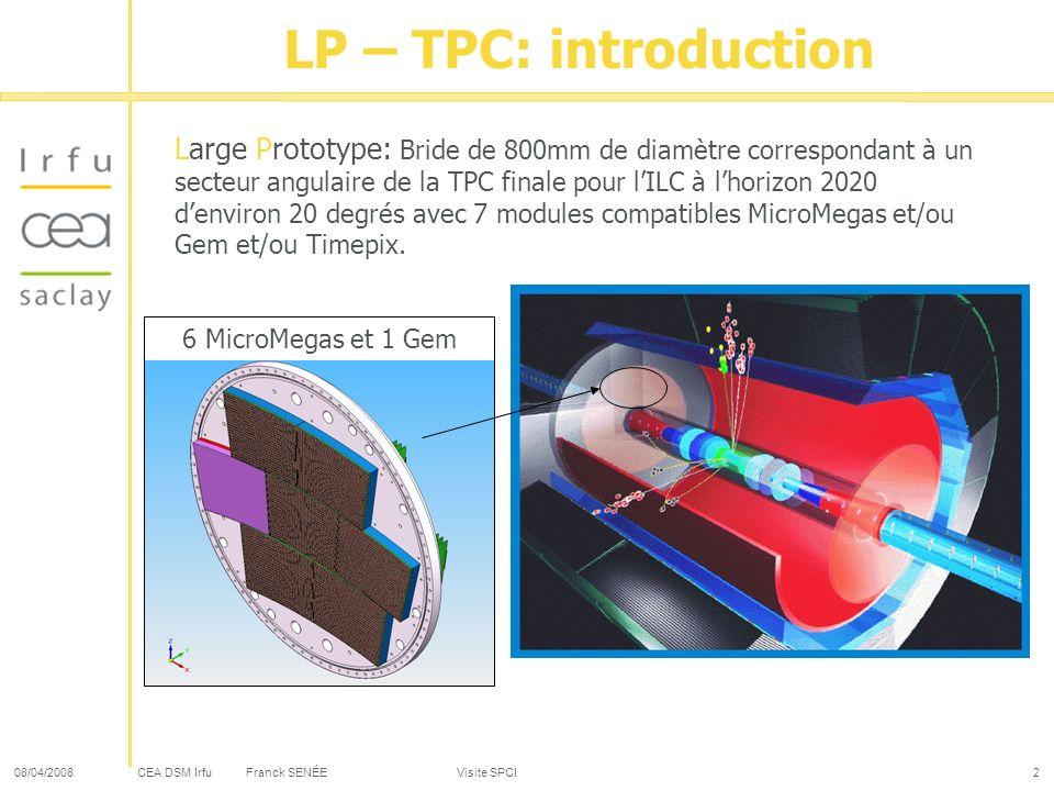 CEA DSM Irfu 08/04/2008Franck SENÉE Visite SPCI3 1 module MicroMegas = PCB 6 couches: 1728 pads (réf: 2000001) avec couche résistive + Module Back Frame (réf: 1100001) + Mounting Bracket (réf: 1100002) + Electronique T2K Mounting Bracket Bride 800mm Les modules MicroMegas de LP-TPC 1 Module Back Frame + PCB Medipix 208 169 8,4°