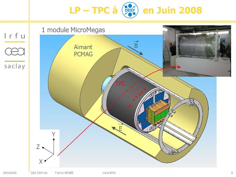 CEA DSM Irfu 08/04/2008Franck SENÉE Visite SPCI6 Aimant PCMAG TPC E e- X Y Z B LP – TPC à en Juin 2008 1 module MicroMegas