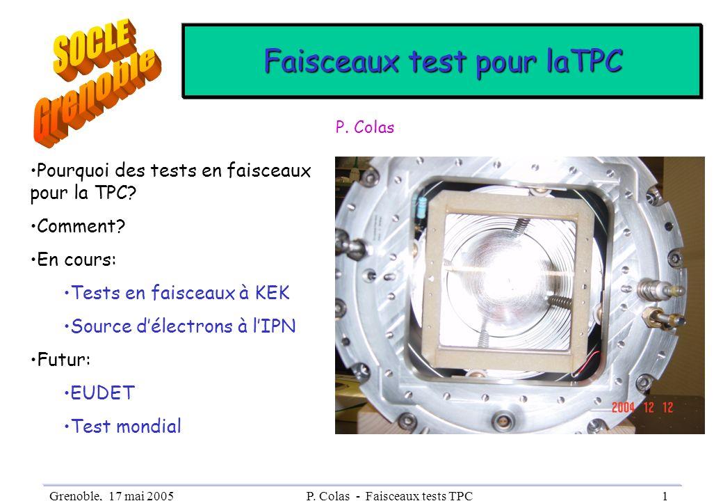 Grenoble, 17 mai 2005P. Colas - Faisceaux tests TPC1 P. Colas Faisceaux test pour laTPC Pourquoi des tests en faisceaux pour la TPC? Comment? En cours