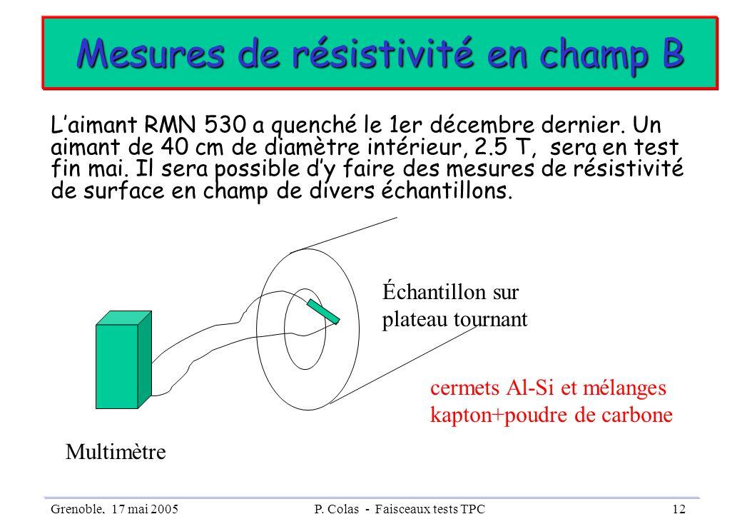 Grenoble, 17 mai 2005P. Colas - Faisceaux tests TPC12 Mesures de résistivité en champ B Laimant RMN 530 a quenché le 1er décembre dernier. Un aimant d