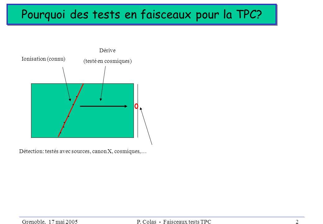 Grenoble, 17 mai 2005P. Colas - Faisceaux tests TPC2 Pourquoi des tests en faisceaux pour la TPC? Ionisation (connu)...... Dérive (testé en cosmiques)