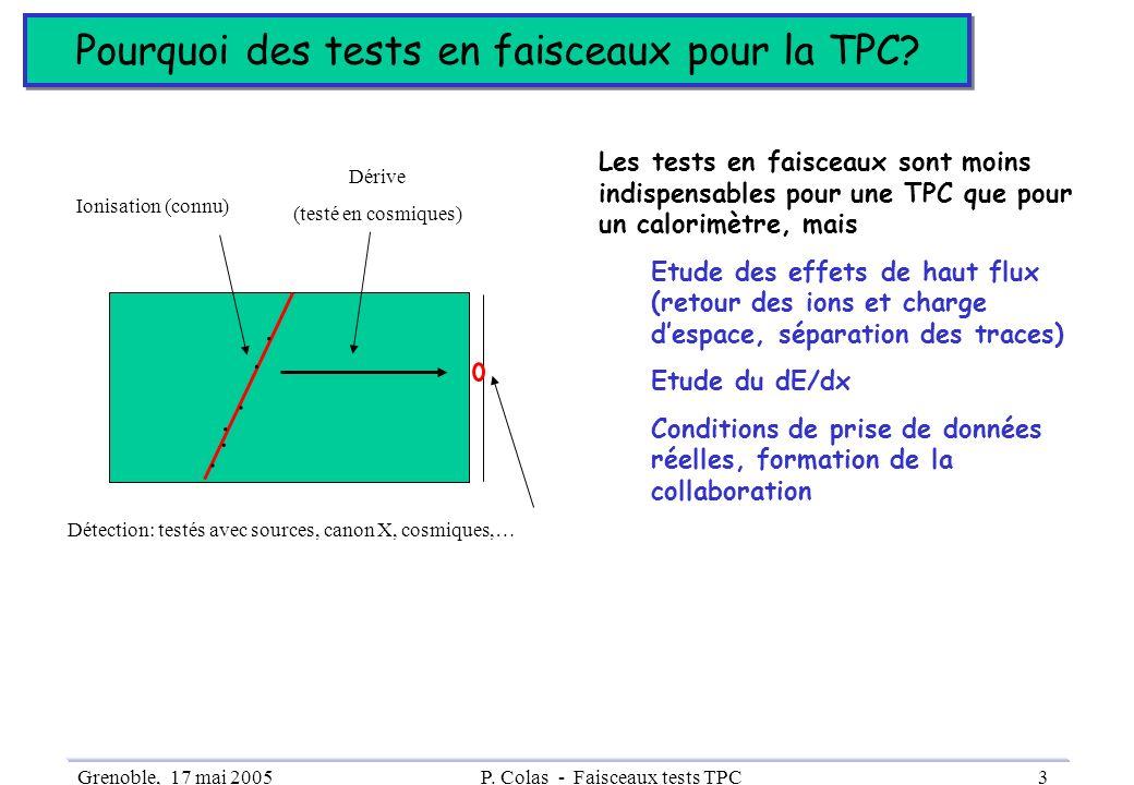 Grenoble, 17 mai 2005P. Colas - Faisceaux tests TPC3 Pourquoi des tests en faisceaux pour la TPC? Les tests en faisceaux sont moins indispensables pou