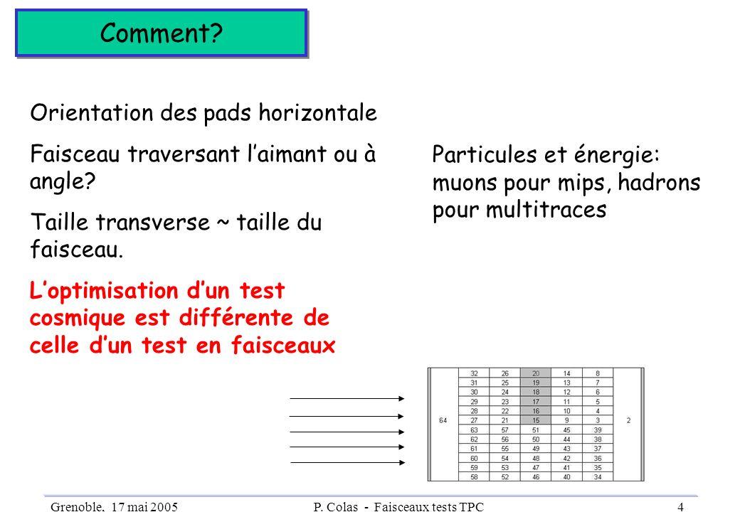 Grenoble, 17 mai 2005P. Colas - Faisceaux tests TPC4 Comment? Orientation des pads horizontale Faisceau traversant laimant ou à angle? Taille transver