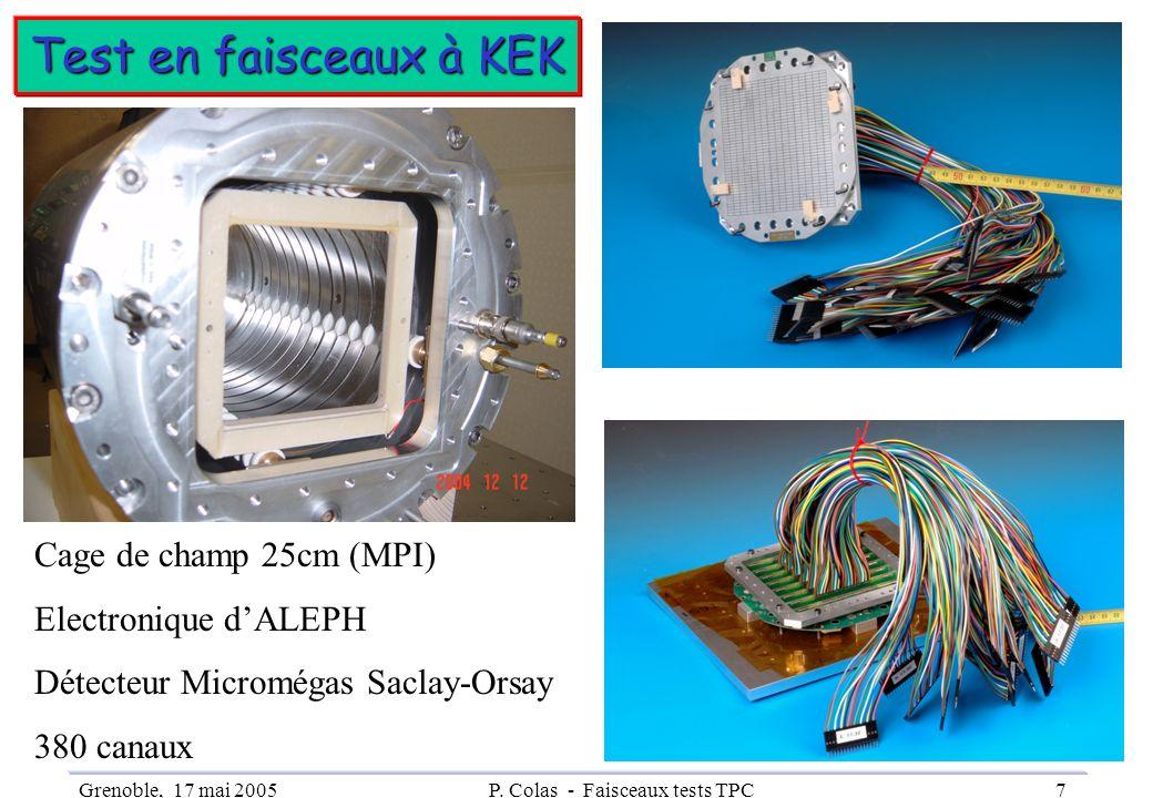 Grenoble, 17 mai 2005P. Colas - Faisceaux tests TPC7 Test en faisceaux à KEK Cage de champ 25cm (MPI) Electronique dALEPH Détecteur Micromégas Saclay-