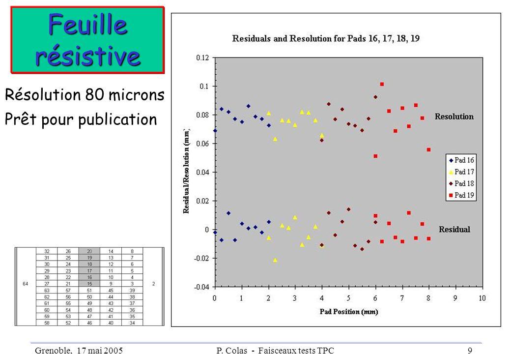 Grenoble, 17 mai 2005P. Colas - Faisceaux tests TPC9 Feuille résistive Résolution 80 microns Prêt pour publication