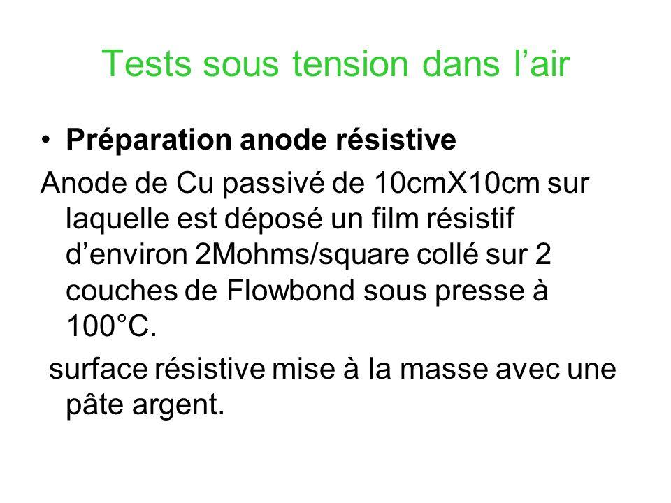 Tests sous tension dans lair Conclusions: la mesh se plaque sur lanode résistive à un champs plus faible (à partir de 200V) au lieu de 250V.