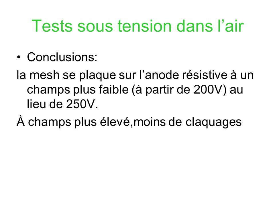 Tests sous tension dans lair Conclusions: la mesh se plaque sur lanode résistive à un champs plus faible (à partir de 200V) au lieu de 250V. À champs